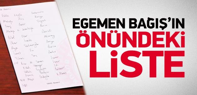 İşte Egemen Bağış'ın önündeki o liste