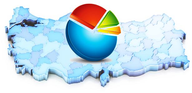 CHP ve MHP yönetimini üzecek anket