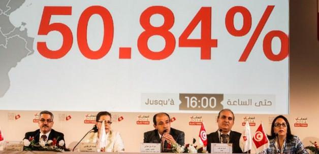 Tunus'ta seçim sonuçları belli oldu
